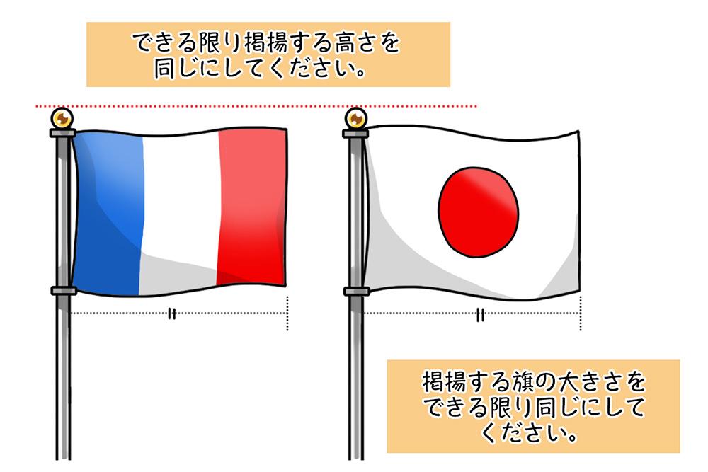 国旗の掲揚の仕方