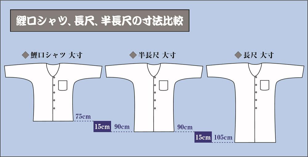 鯉口シャツ 丈の長さ